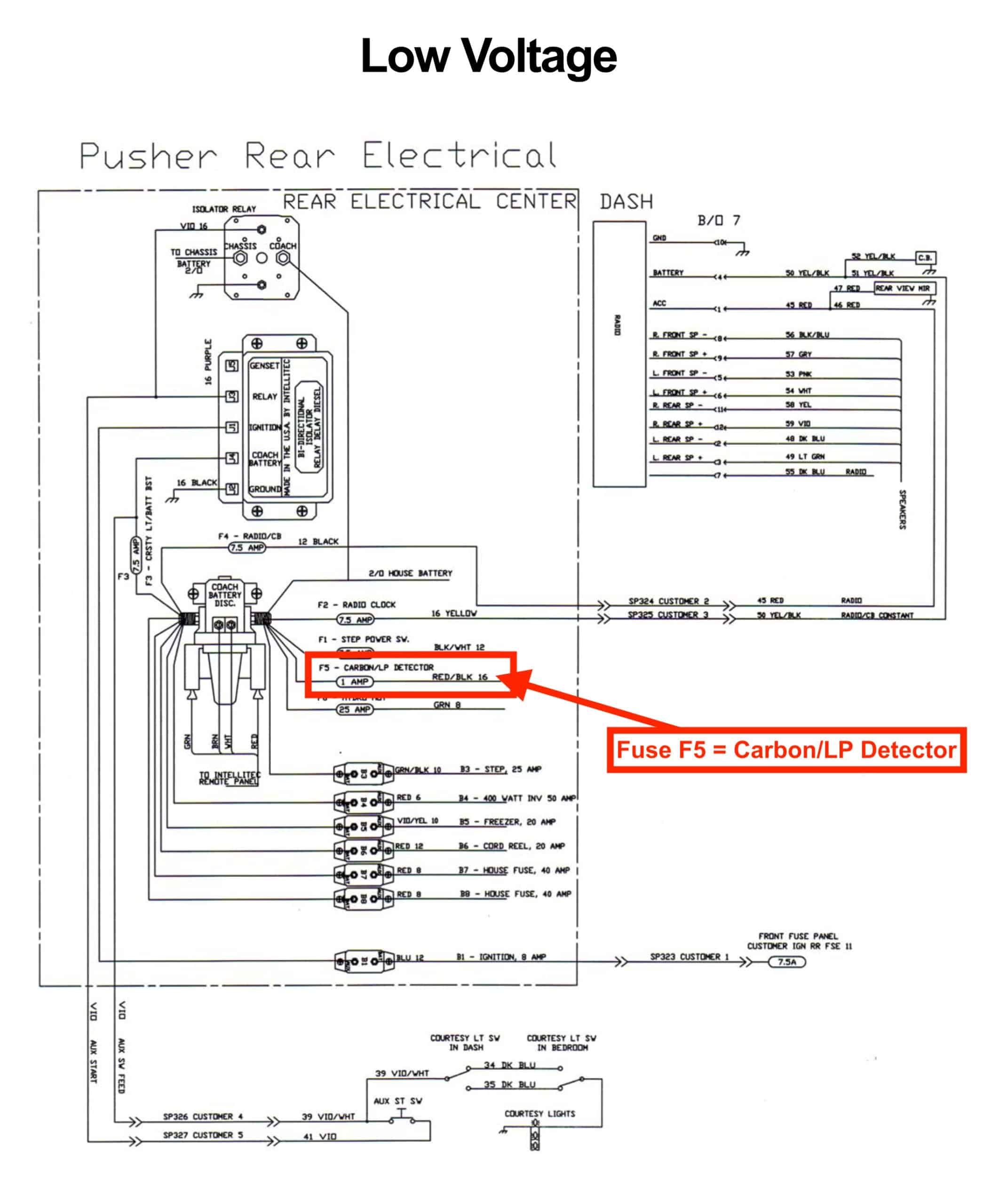 2005 Diesel Pusher Rear Electrical Schematic